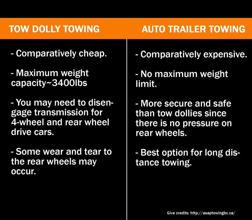 tow dolly vs auto trailer
